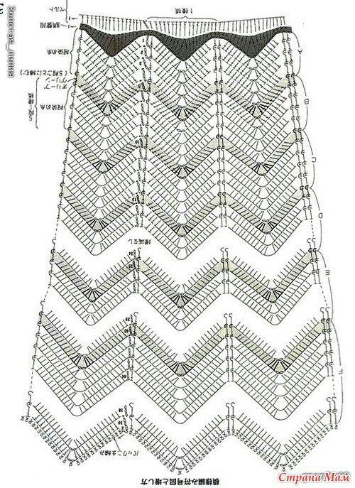 Pin by valérie michel on patron crochet | Pinterest | Patron crochet ...