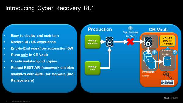 Dell Emc Strengthens Last Line Of Data Protection Defense Against