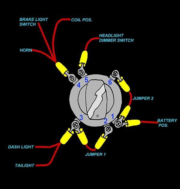 Harley Ignition Switch Wiring | tank art | Motorcycle wiring, Harley softail, Harley davidson dyna