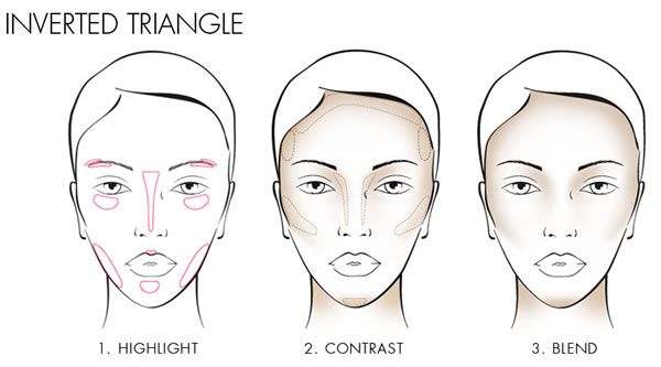 How To Contour Your Face Tips And Techniques For Each Face Shape