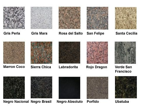Albañilería (Tipos de mesadas de cocina)