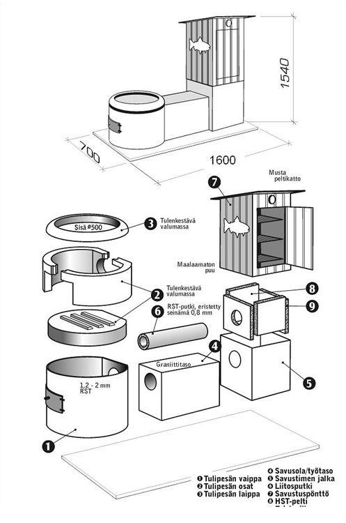 die besten 25 r ucherofen bauen ideen auf pinterest baue deinen eigenen r ucherer. Black Bedroom Furniture Sets. Home Design Ideas