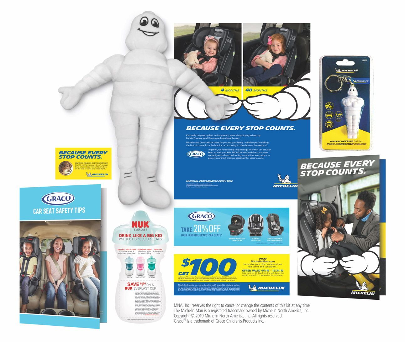 *HOT* FREE Michelin Baby Kit. Anyone get this last