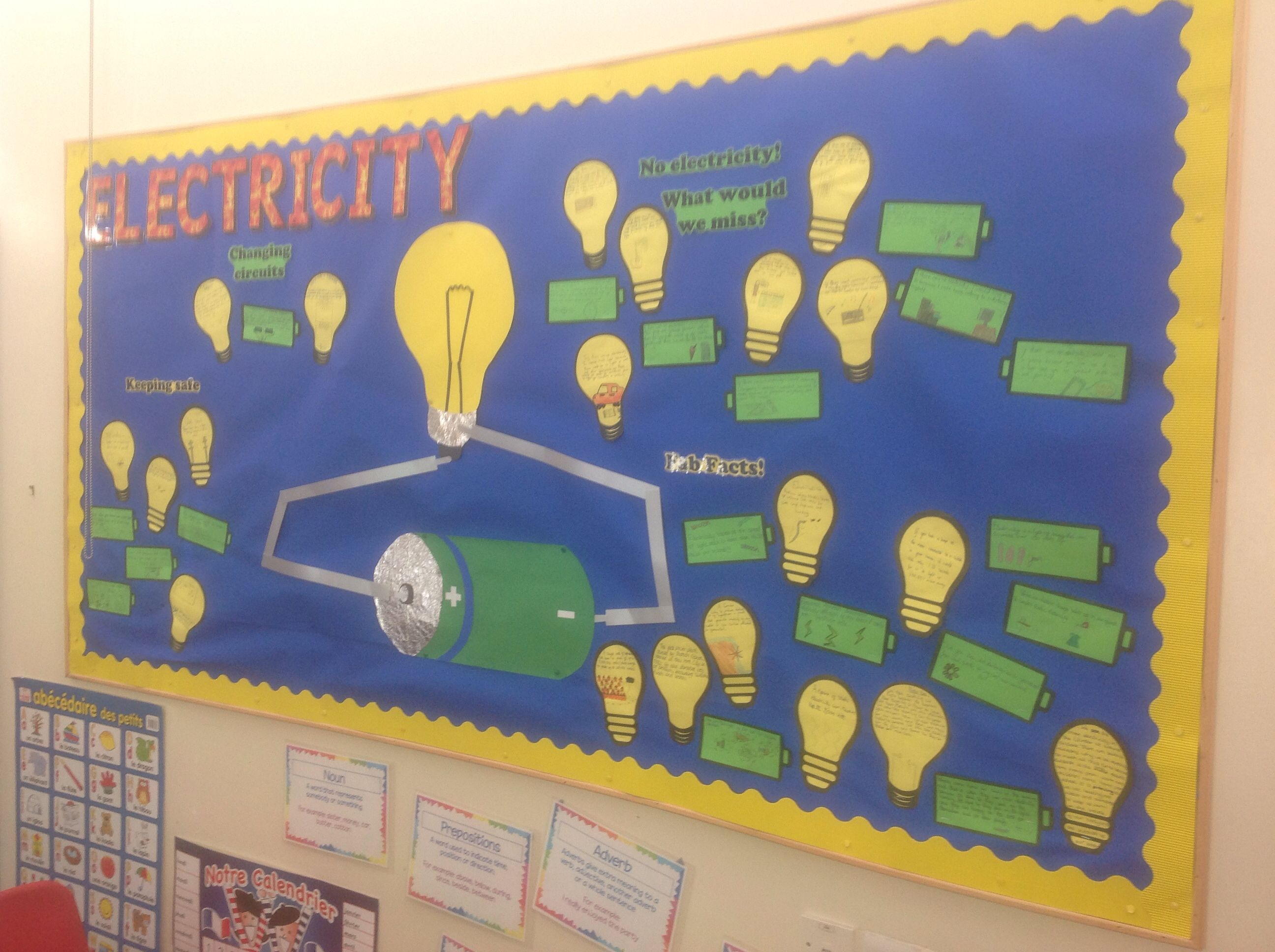 Science Classroom Decorations For Primary ~ Electricity display school stuff pinterest
