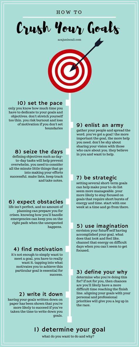 Motivation Mindset Goal Setting Personal Development Self Discovery Personal Goals Personal Development Self Improvement