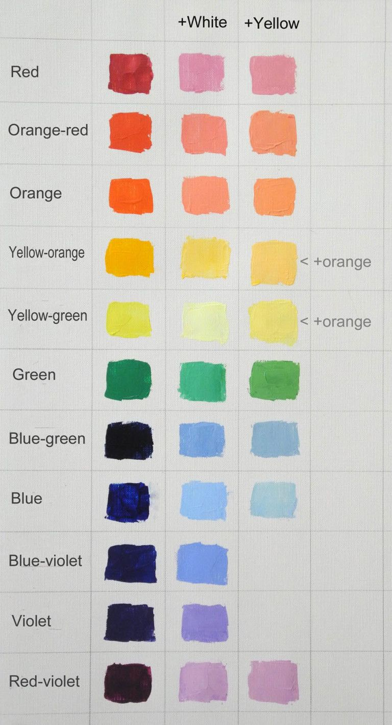 Acrylic Paints Mixing White Yellow With Different Colours And The Results Colorful Paintings Acrylic Mixing Paint Colors Color Mixing Chart