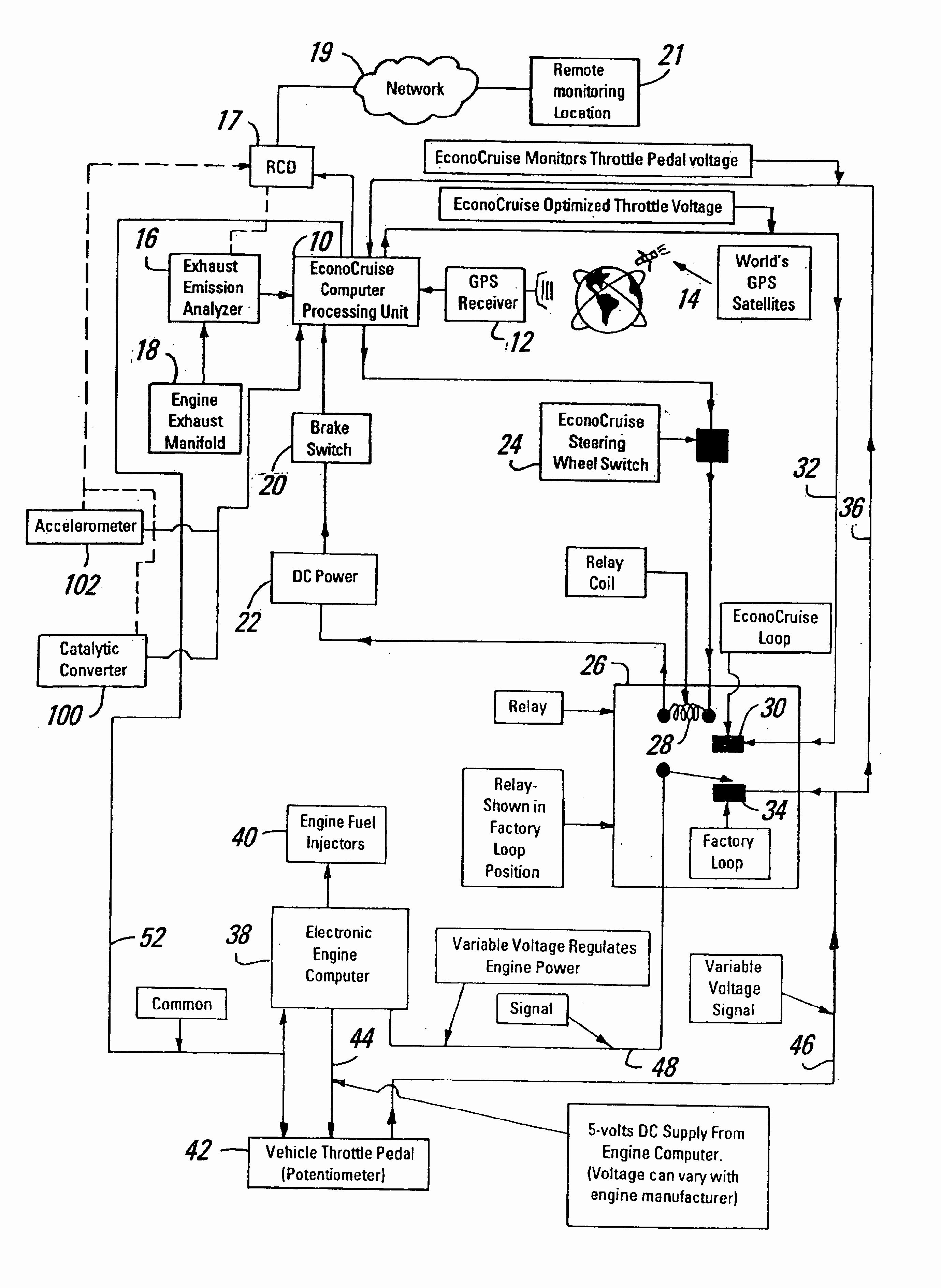 32 International School Bus Wiring Diagram