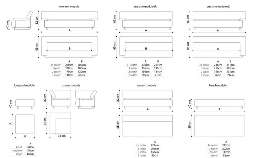 Standard Sofa Dimensions In Inches New Blog Wallpapers 1 2019 Dimension Chair