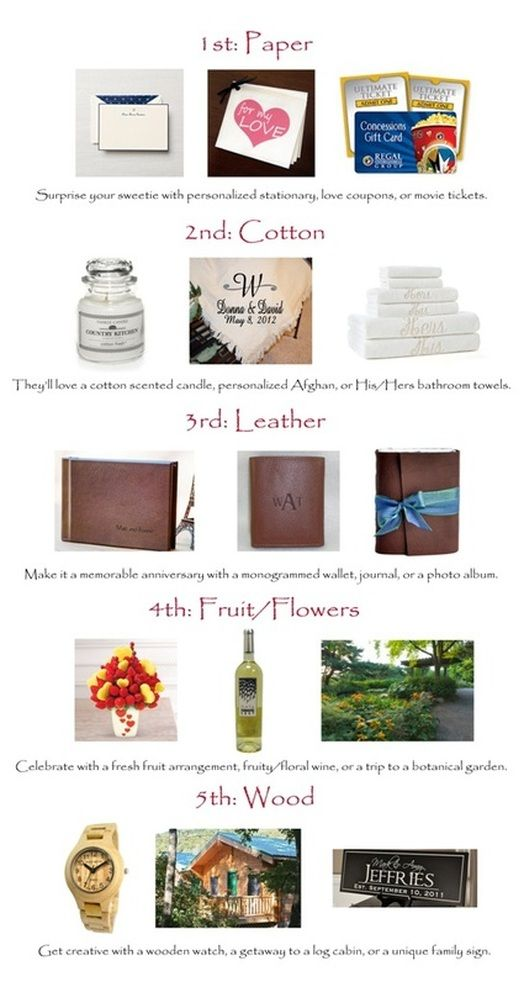 5 Years Of Anniversary Gifts Paper Cotton Leather Fruit