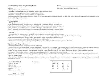 Peer Editing Sheet