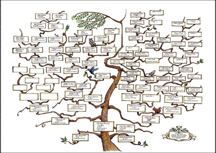 Jesus family tree poster family tree charts 85f0 1 craft rooms