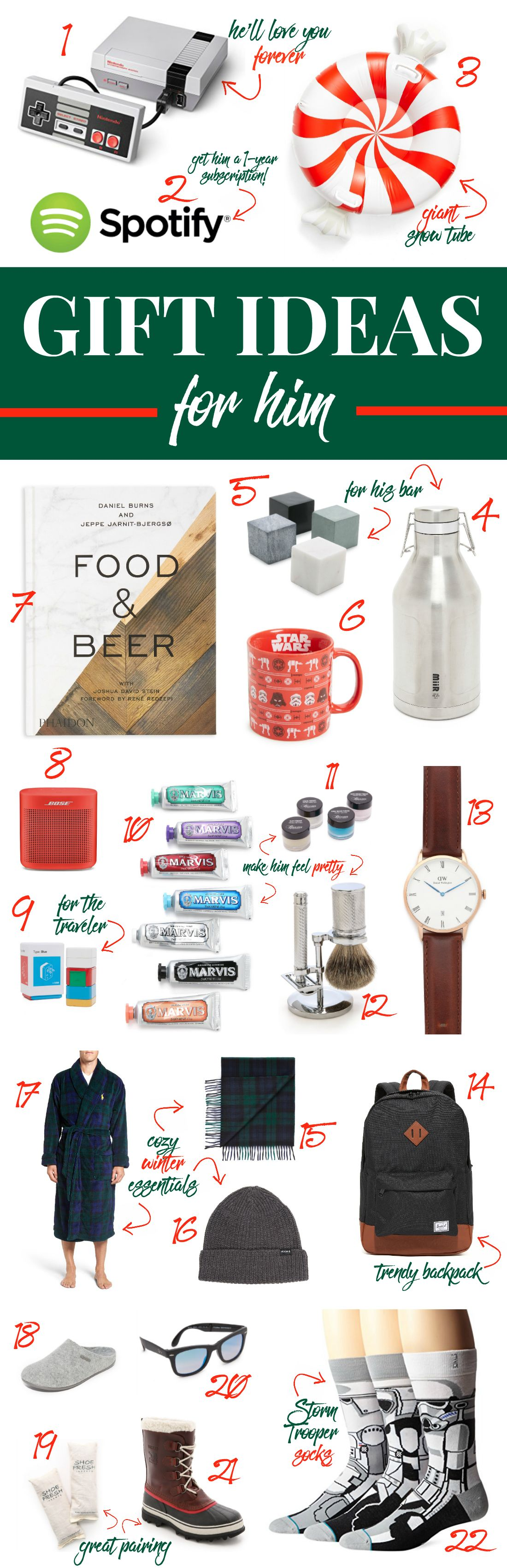 22 Awesome Gift Ideas for Hard-To-Buy-For Guys | Diary of a ...