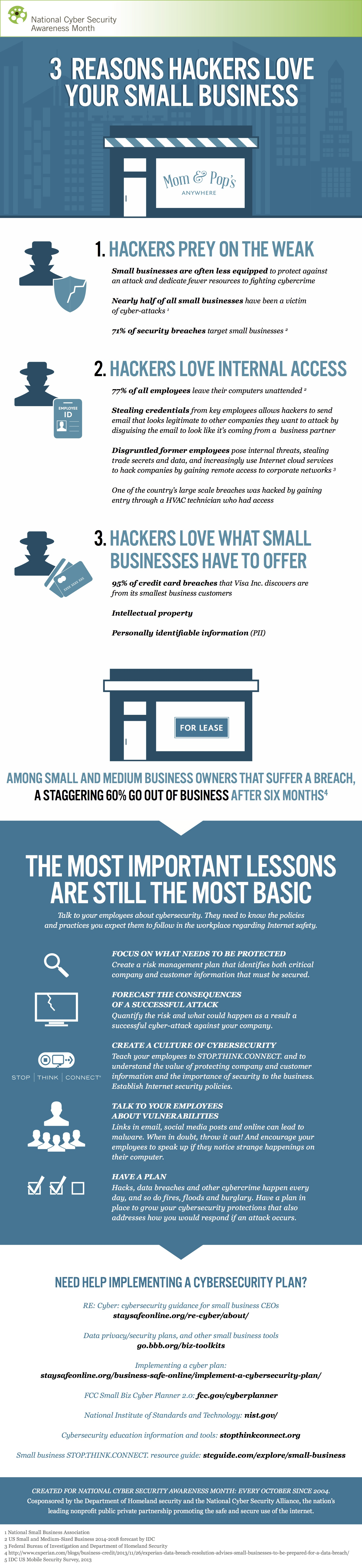 Hackers love your small business. A staggering 60% of small and ...