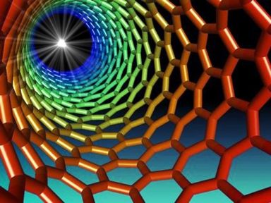 Graphene – Properties, Applications and Uses « Great Things from Small Things .. Nanotechnology Innovation