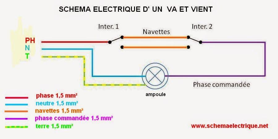 schema electrique électricité Pinterest Schéma, Electrique et