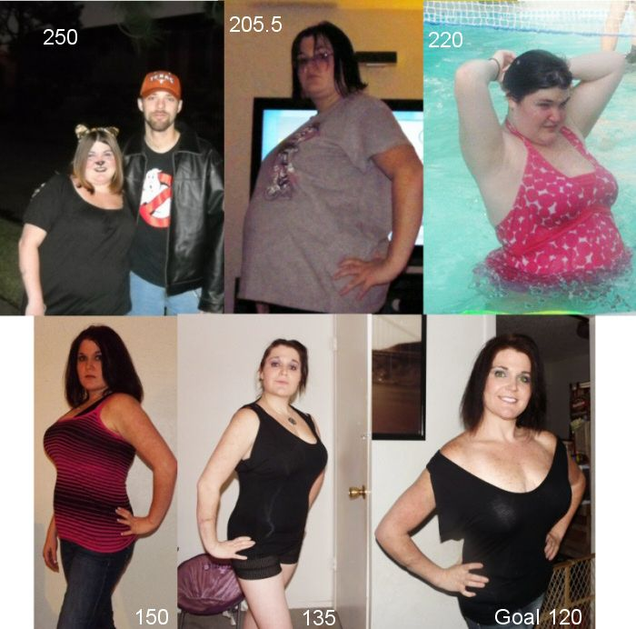 Quick way to lose weight with hypothyroidism picture 4