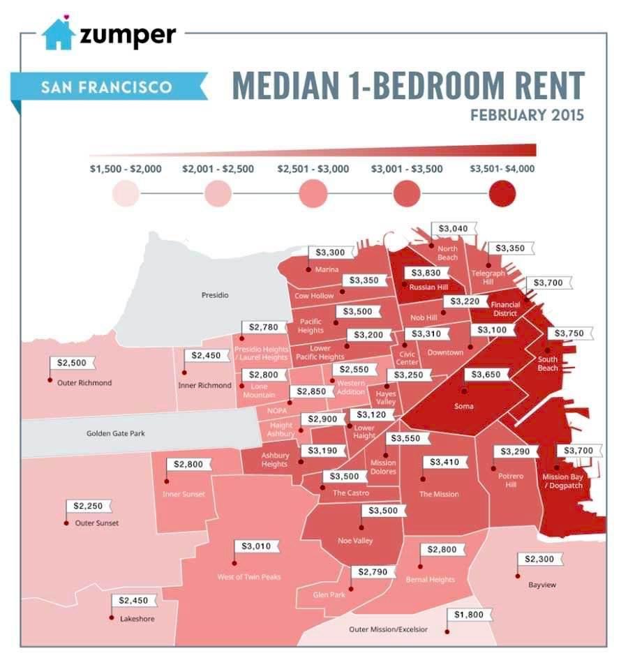 Alden On Twitter San Francisco Neighborhoods Places To Rent San Francisco