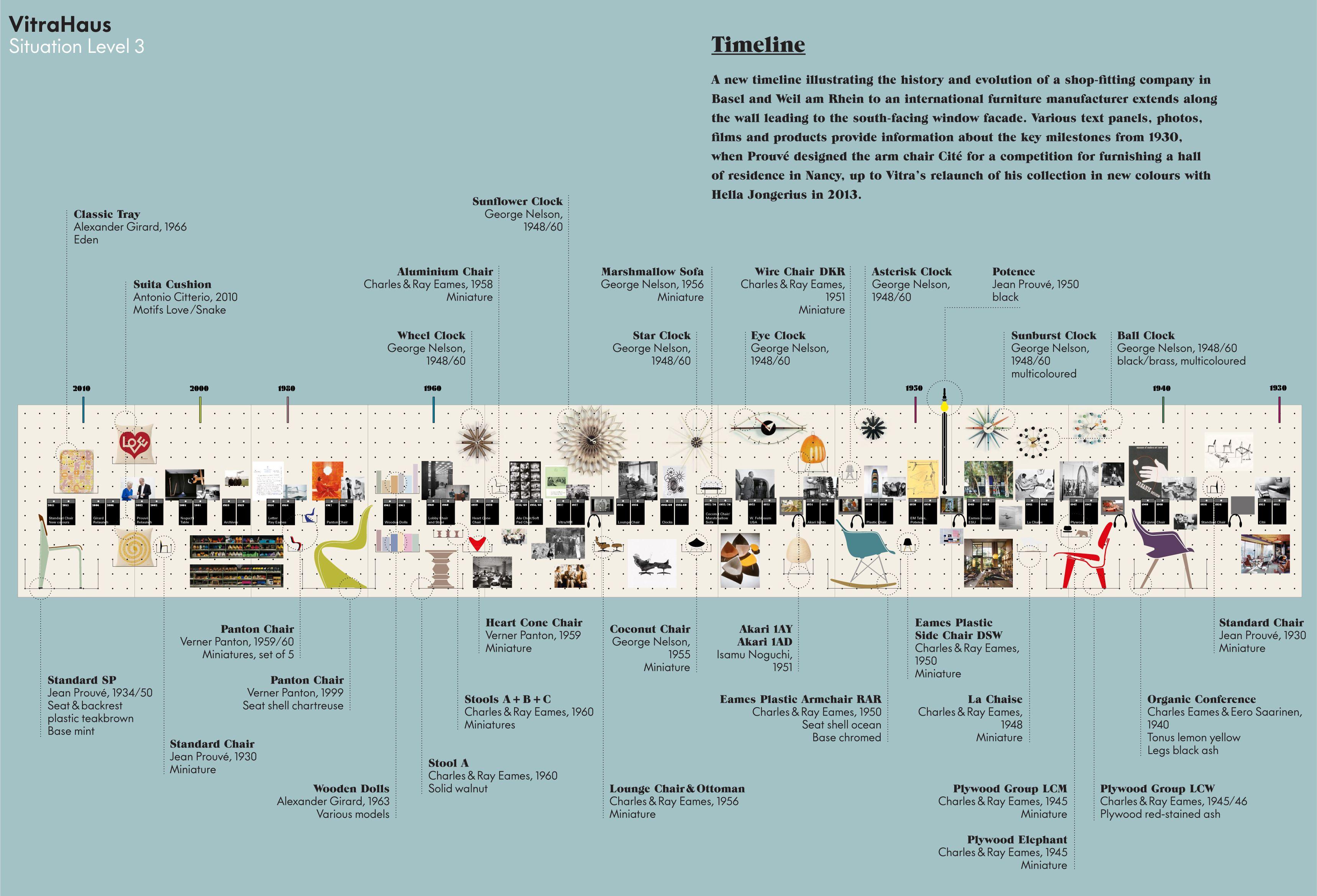 Furniture Design History Timeline time line eames - buscar con google | timeline | pinterest | info