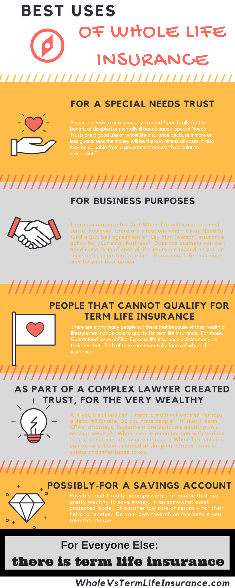 The Five Best Ways Uses Best Reasons To Buy Whole Life Insurance