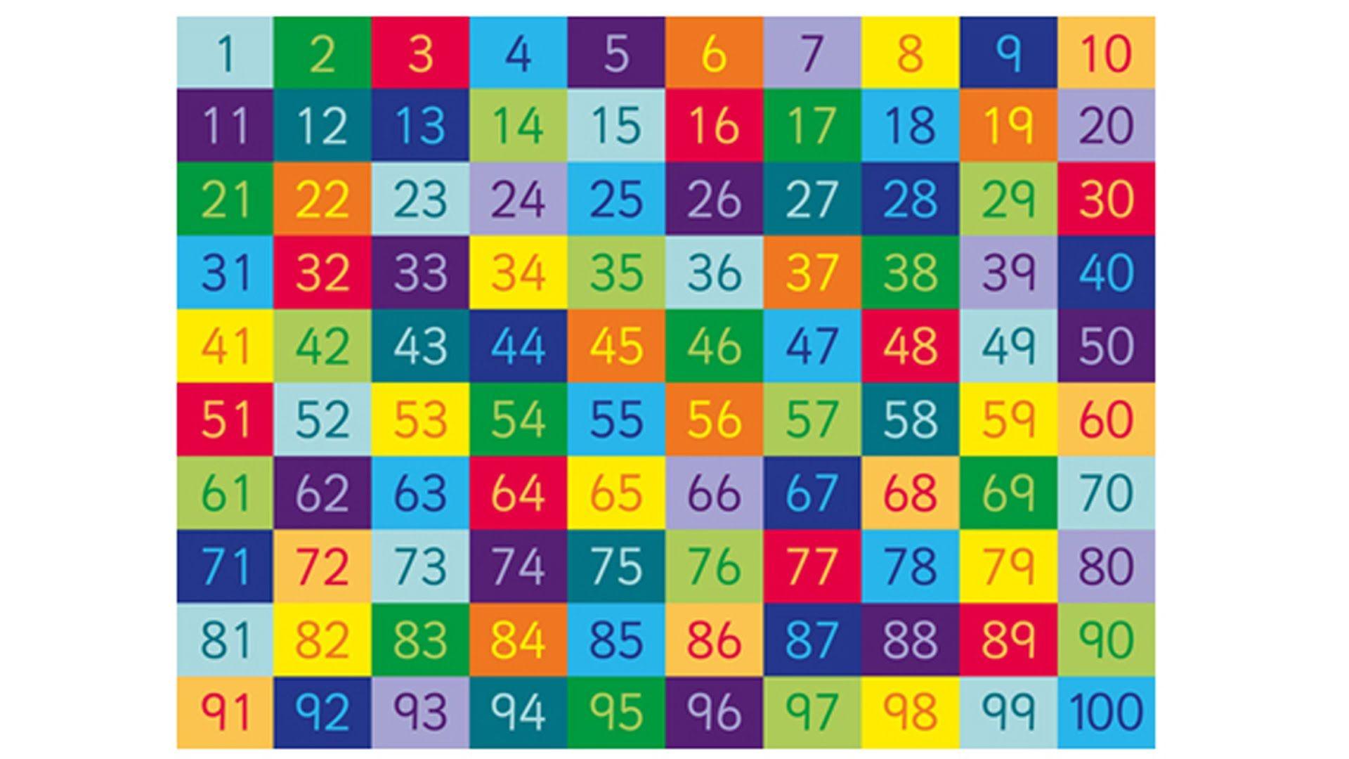 1 S N F Matematik 1 Den 100 E Kadar Sayma Tablosu