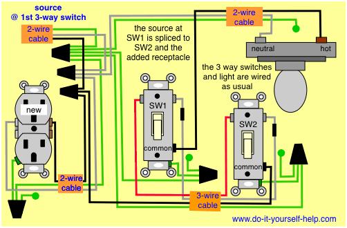 3 Way Switch Wiring Diagrams  Doityourselfhelp