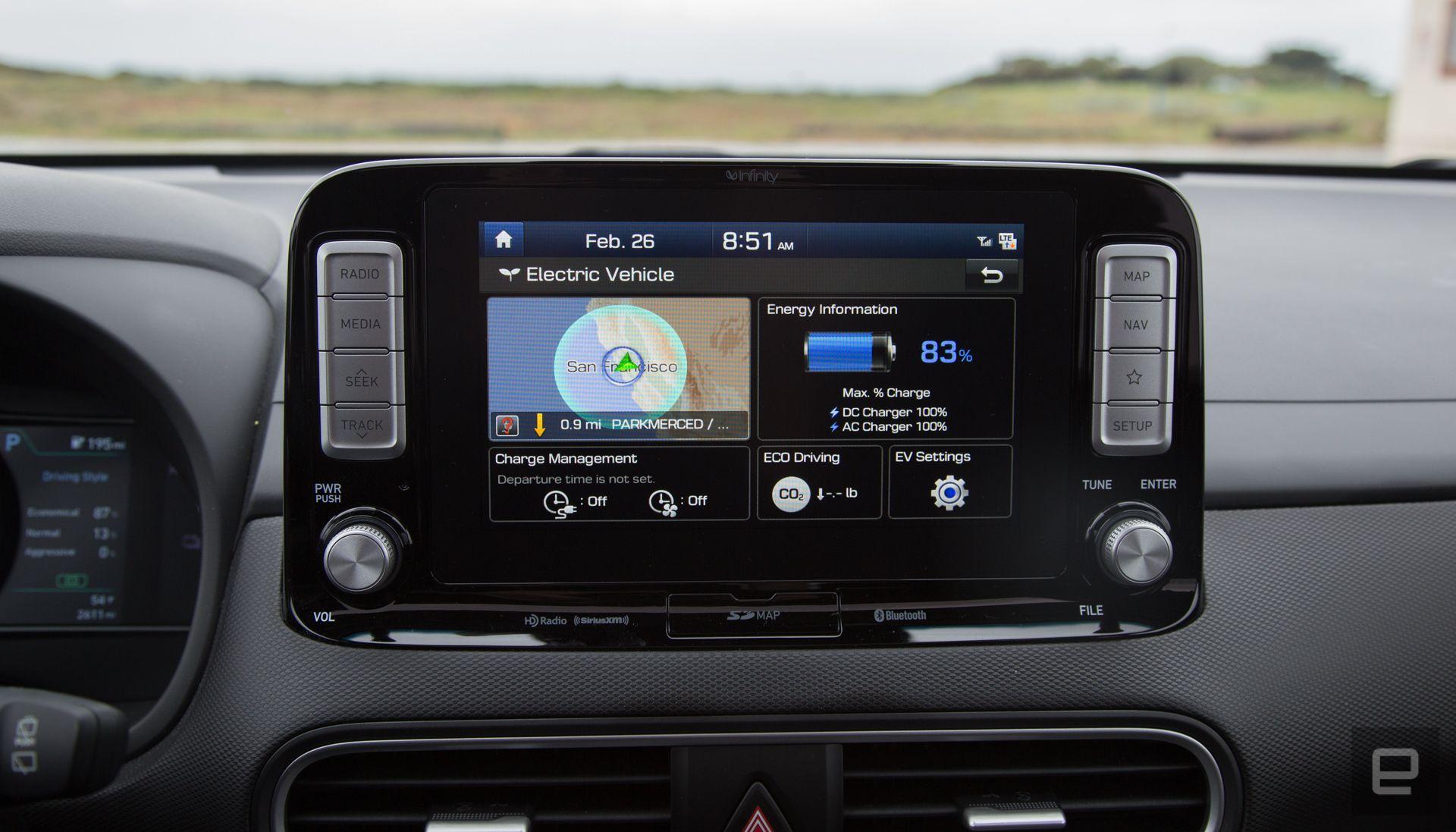 Hyundai's Kona EV is the car you didn't know you were