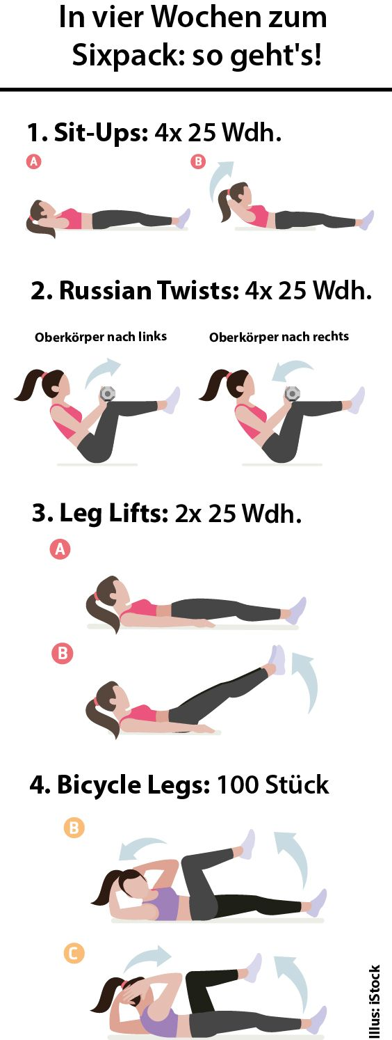 Trainingsplan Sixpack Frau Straffer Bauch In 4 Wochen Sport Fitness Fitness Workouts Und