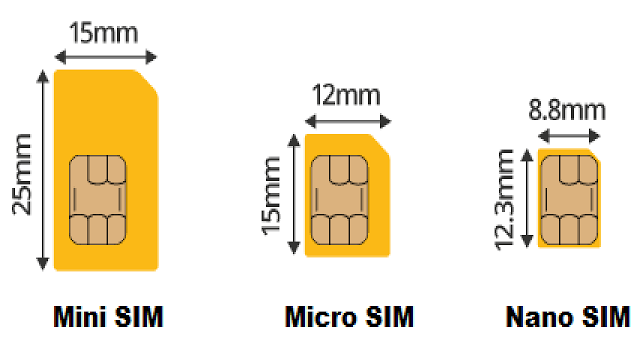 All Phones Sim Card Sizes Mini Sim This Sim Card Has Been Around For Many Years Now And Can Be Found On Older Smartphones O Sim Card Adapter Card Sizes Sims