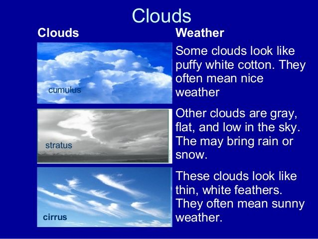 Image result for types of clouds and what they mean