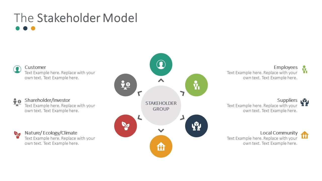 The Stakeholder Model for PowerPoint  Related PowerPoint