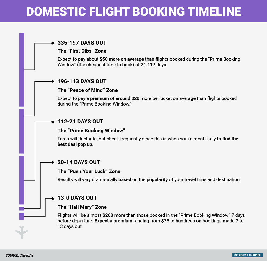 Far flight how advance book