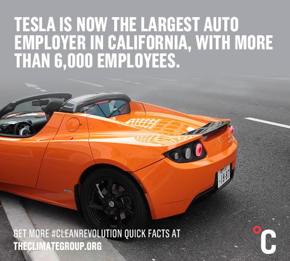 Tesla Is Now The Largest Auto Employer In California Tesla Roadster Car Brands Tesla