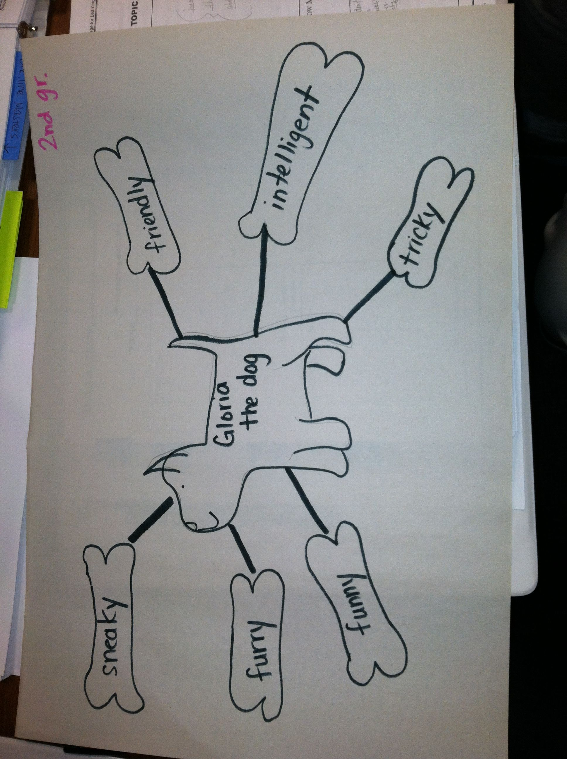 Bubble Map Describes Gloria From Officer Buckle And
