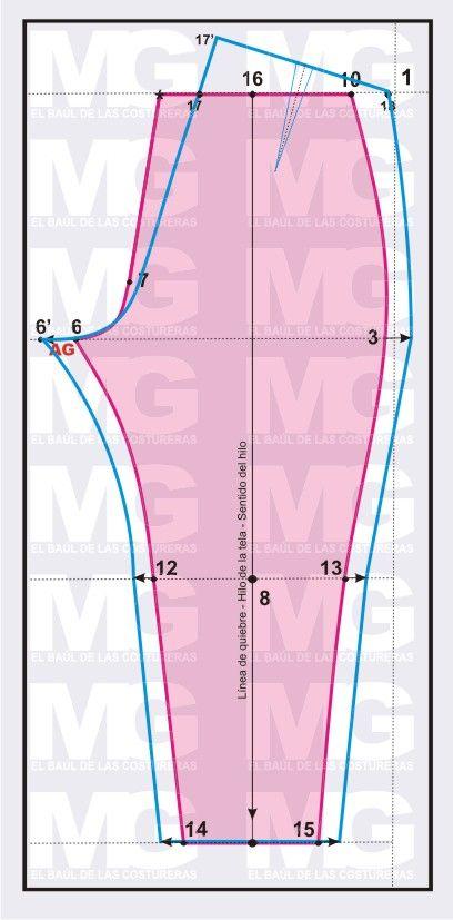 Pantalón Pitillo o Tubito. Trazado de Patrón Parte II, Trasero, Cintura y Pretina