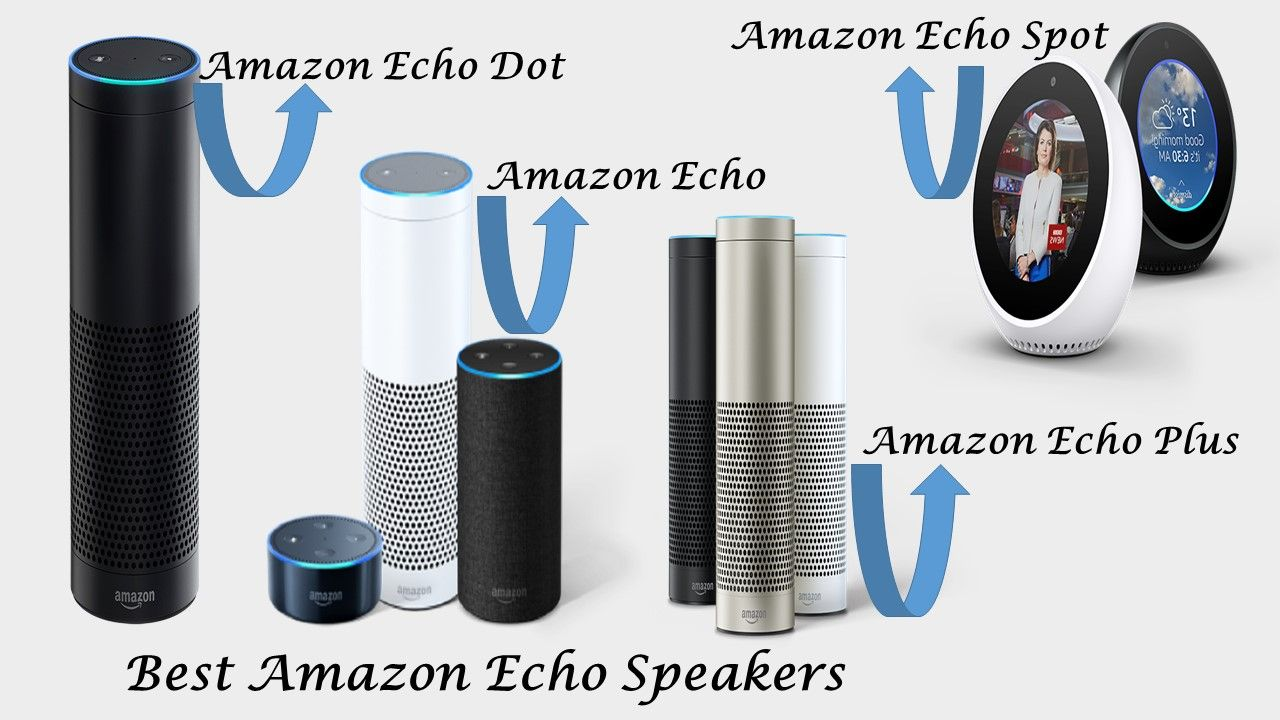 Amazon Echo Tech Support (With images) Alexa device
