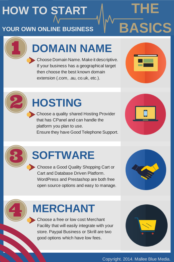 Start Your Own Online Business In 4 Simple Steps Web Business Online Business Business Infographic