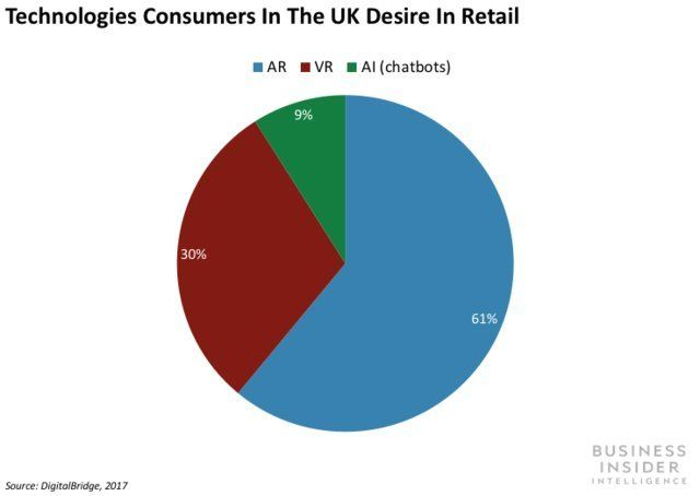 THE MOBILE AUGMENTED REALITY OPPORTUNITY IN RETAIL How