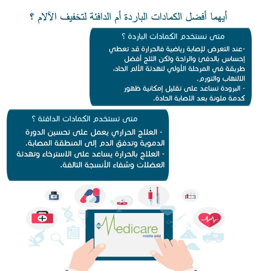 شركة ميدى كير Egypt Government Healthcare System Cairo Egypt