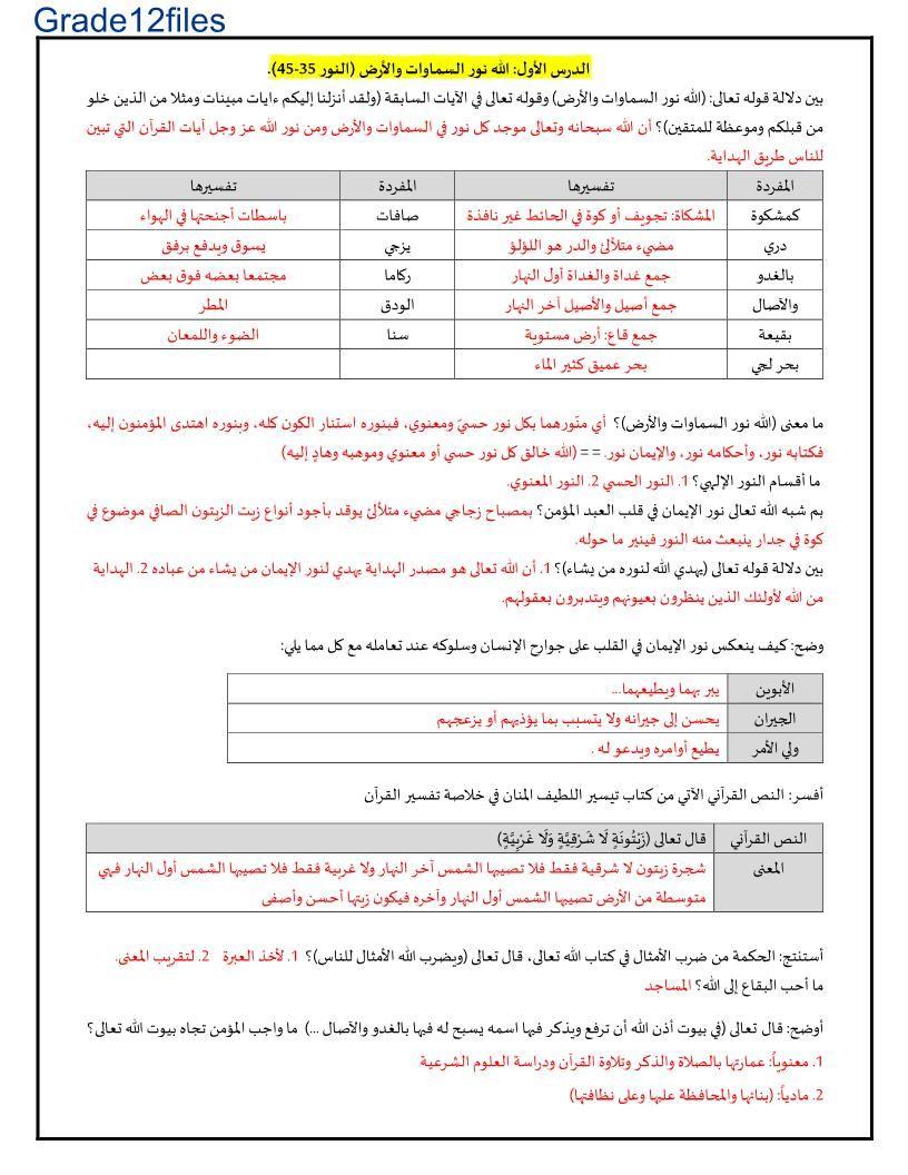 التربية الإسلامية ملخص الدروس للصف الثاني عشر Bullet Journal Journal