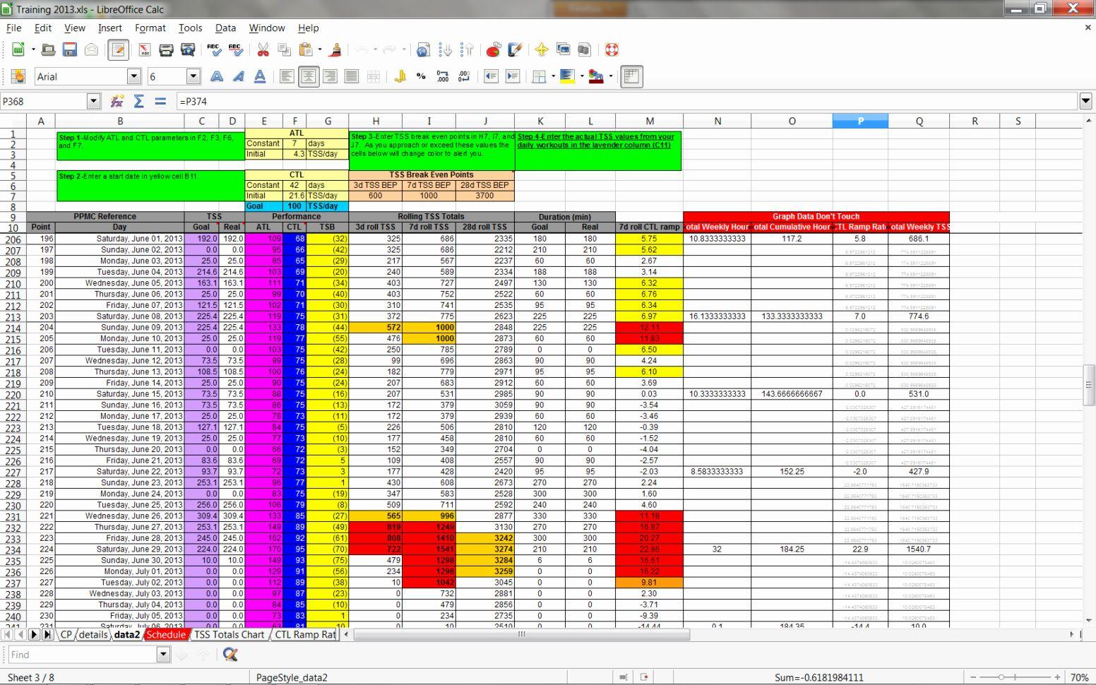 Training Plan Template Excel Fresh Cycling Training Plan ...