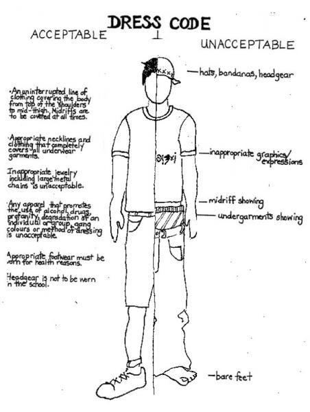 no school dress code essay The following essay will examine what school dress codes are and why many schools are now slowly moving this policy into there schools dress codes in schools began as early as the 50вђ™s and 60вђ™s when schools were on a campaign to curb вђњjuvenile delinquencyвђќ.