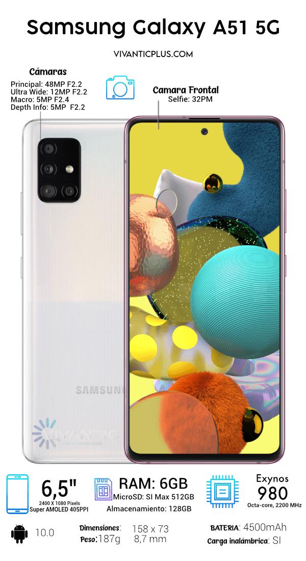 Top 10 Los Mejores Móviles Gama Media Junio 2020 Vivantic Plus Samsung Galaxy Phones Samsung Galaxy Samsung