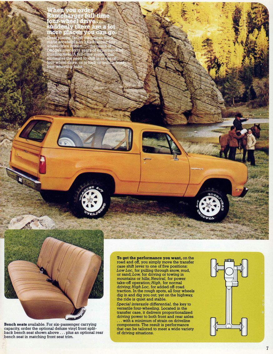 The Dodge Ramcharger Is An All Time Classic In The Suv World Www Zimmermotors Com Dodge Ramcharger Dodge Trucks Dodge Trucks Ram
