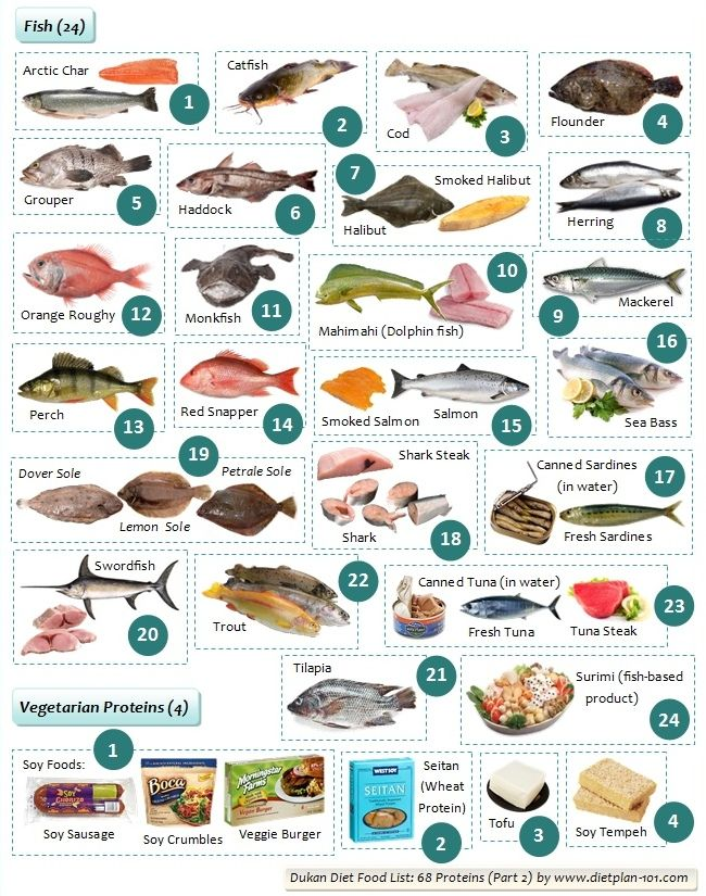 Dukan diet food list 68 proteins part 2 dukan diet for 7 fishes list