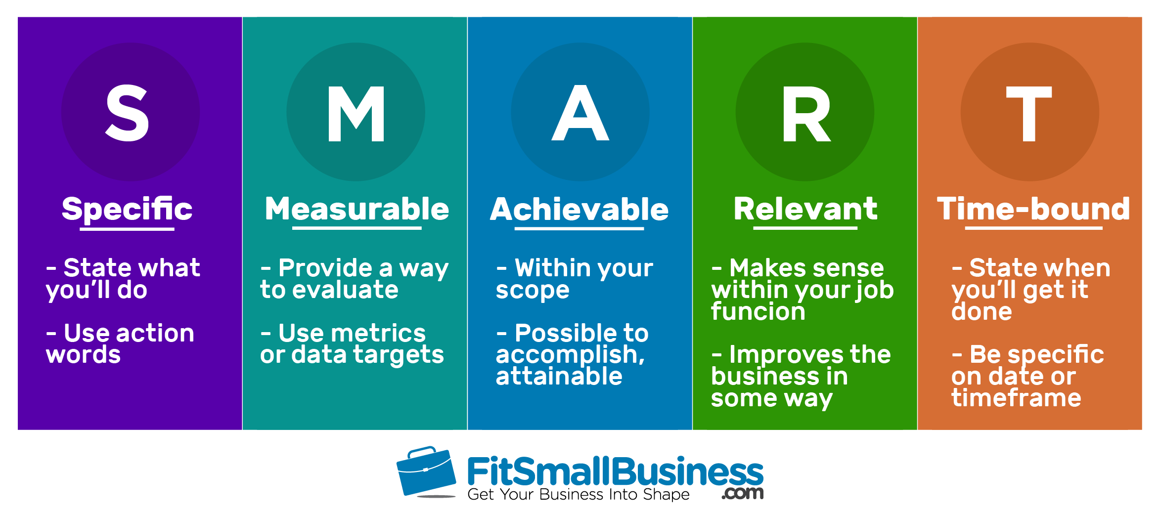 27 Best Smart Goals Examples For Small Businesses In