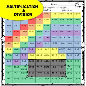 St Patrick S Day Math Multiplication Division Math Multiplication Teaching Multiplication