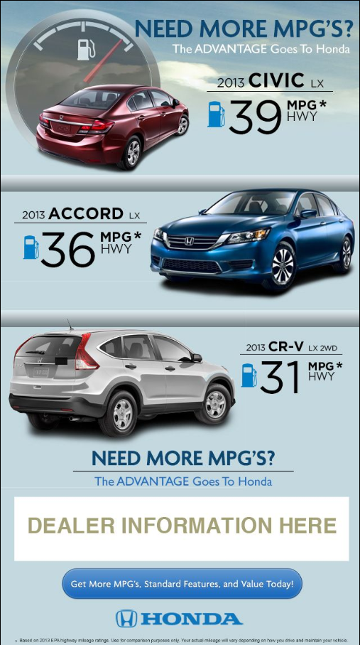 Need More MPGu0027s? The 2013 Honda Accord, Civic And CR V Will Put