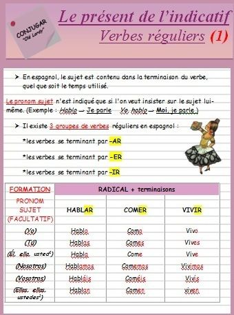 Le Present De L Indicatif Ficha Ole Lardy Espagnol Apprendre Grammaire Espagnole Espagnol