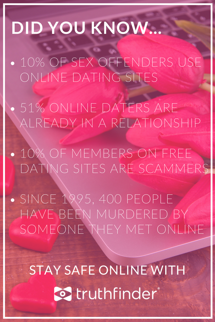 Red flags on dating sites