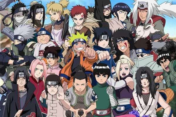 Which Naruto Character Are You Naruto Characters Naruto